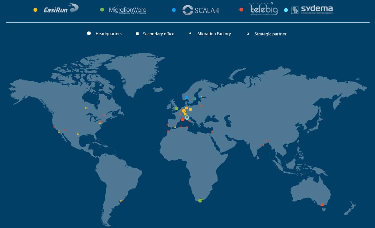 International presence in all major markets